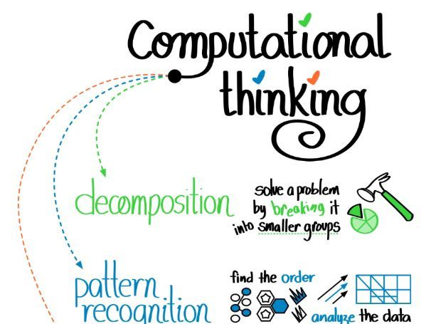 computationalthinkingwhitebg.crop_606x455_0,0.preview